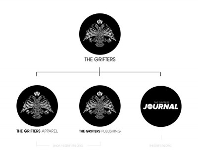 Structure of The Grifters company. The Grifters Publishing, The Grifters Apparel and The Grifters Journal